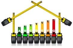 Valutazione di rendimento energetico - misure di nastro Fotografia Stock