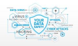 Van achtergrond gegevensbeveiliginginfographics vector stock illustratie
