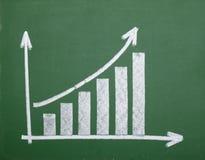 Van bedrijfs financiën grafiek op bordeconomie royalty-vrije illustratie
