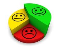 Van de bedrijfs klantenervaring Cirkeldiagram Stock Fotografie