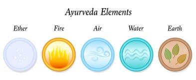 Van de de Etherlucht van Ayurvedaelementen de Aarde van het de Brandwater stock illustratie