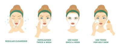 Van de gezichts het reinigen en zorg stappen voor acnebehandeling vector illustratie