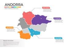 Van de kaartinfographics van Andorra het vectormalplaatje met gebieden en wijzertekens royalty-vrije illustratie