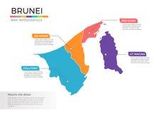 Van de kaartinfographics van Brunei het vectormalplaatje met gebieden en wijzertekens stock illustratie