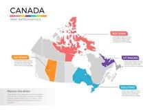 Van de kaartinfographics van Canada het vectormalplaatje met gebieden en wijzertekens stock illustratie