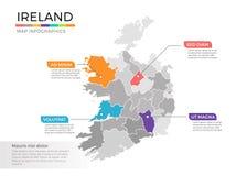 Van de kaartinfographics van Ierland het vectormalplaatje met gebieden en wijzertekens stock illustratie
