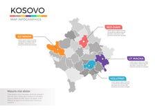Van de kaartinfographics van Kosovo het vectormalplaatje met gebieden en wijzertekens vector illustratie