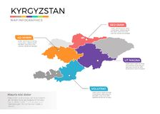 Van de kaartinfographics van Kyrgyzstan het vectormalplaatje met gebieden en wijzertekens royalty-vrije illustratie
