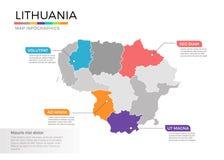 Van de kaartinfographics van Litouwen het vectormalplaatje met gebieden en wijzertekens stock illustratie