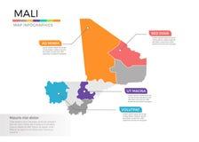 Van de kaartinfographics van Mali het vectormalplaatje met gebieden en wijzertekens royalty-vrije illustratie