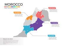 Van de kaartinfographics van Marokko het vectormalplaatje met gebieden en wijzertekens vector illustratie
