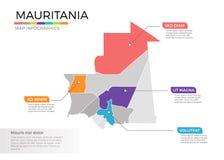 Van de kaartinfographics van Mauretanië het vectormalplaatje met gebieden en wijzertekens royalty-vrije illustratie