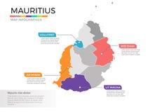 Van de kaartinfographics van Mauritius het vectormalplaatje met gebieden en wijzertekens vector illustratie