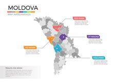 Van de kaartinfographics van Moldavië het vectormalplaatje met gebieden en wijzertekens stock illustratie