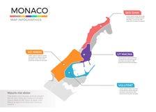 Van de kaartinfographics van Monaco het vectormalplaatje met gebieden en wijzertekens vector illustratie