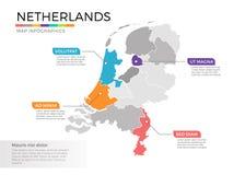 Van de kaartinfographics van Nederland het vectormalplaatje met gebieden en wijzertekens royalty-vrije illustratie