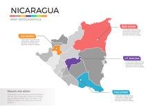 Van de kaartinfographics van Nicaragua het vectormalplaatje met gebieden en wijzertekens stock illustratie