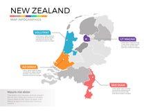 Van de kaartinfographics van Nieuw Zeeland het vectormalplaatje met gebieden en wijzertekens royalty-vrije illustratie