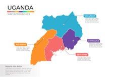 Van de kaartinfographics van Oeganda het vectormalplaatje met gebieden en wijzertekens stock illustratie