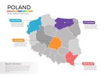 Van de kaartinfographics van Polen het vectormalplaatje met gebieden en wijzertekens vector illustratie