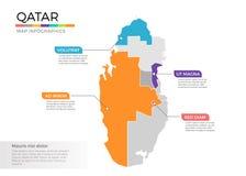 Van de kaartinfographics van Qatar het vectormalplaatje met gebieden en wijzertekens vector illustratie