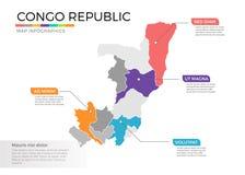 Van de kaartinfographics van de Republiek van de Kongo het vectormalplaatje met gebieden en wijzertekens royalty-vrije illustratie