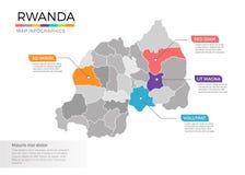 Van de kaartinfographics van Rwanda het vectormalplaatje met gebieden en wijzertekens vector illustratie