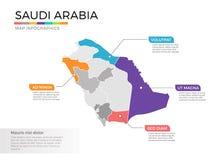 Van de kaartinfographics van Saudi-Arabië het vectormalplaatje met gebieden en wijzertekens stock illustratie