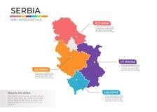 Van de kaartinfographics van Servië het vectormalplaatje met gebieden en wijzertekens royalty-vrije illustratie