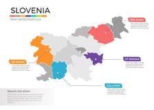 Van de kaartinfographics van Slovenië het vectormalplaatje met gebieden en wijzertekens royalty-vrije illustratie