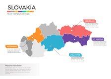Van de kaartinfographics van Slowakije het vectormalplaatje met gebieden en wijzertekens royalty-vrije illustratie