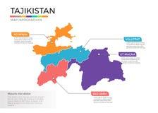 Van de kaartinfographics van Tadzjikistan het vectormalplaatje met gebieden en wijzertekens royalty-vrije illustratie