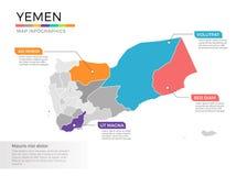 Van de kaartinfographics van Yemen het vectormalplaatje met gebieden en wijzertekens stock illustratie
