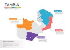 Van de kaartinfographics van Zambia het vectormalplaatje met gebieden en wijzertekens royalty-vrije illustratie