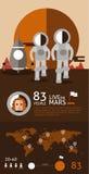 Van de planeetmars van de astronautenruimtevaarder de oppervlakteruimte vector illustratie