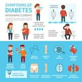 Van diabetessymptomen en complicaties infographicselementen Vectorillustratie vlak ontwerp Stock Afbeeldingen