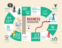 Van het commerciële het concepten infographic stap raadsspel aan succesvol Royalty-vrije Stock Foto