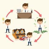 Van het de cirkelwerk van het zakenmansucces de vastgestelde vectorillustratie Stock Foto