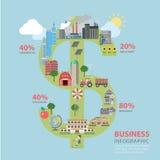 Van het de dollarteken van het bedrijfsfinanciënsucces vlakke infographics Stock Afbeeldingen