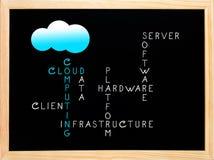 Van het de gegevensverwerkingsconcept van de wolk het bord van het het kruiswoordraadselkrijt Royalty-vrije Stock Afbeeldingen