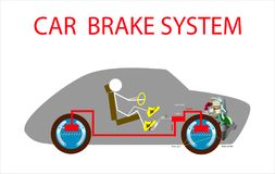 Van het de remsysteem van het autovoertuig de regeling en de besnoeiingsmotormotor in silhouetauto met bestuurder in before and a vector illustratie