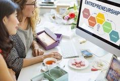 Van het het Businessplan van ondernemerschapsstrategey de Brainstorming Grafisch C Stock Foto