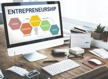 Van het het Businessplan van ondernemerschapsstrategey de Brainstorming Grafisch C royalty-vrije stock foto