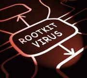Van het Rootkitvirus de Misdadige Spyware 3d Illustratie van Cyber royalty-vrije illustratie