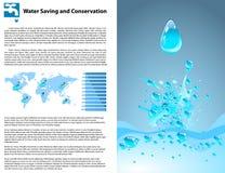 Van het waterbesparing en Behoud Malplaatje Royalty-vrije Stock Foto's