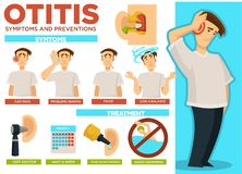 Van Otitissymptomen en preventies pijn in de vector van de ooraffiche royalty-vrije illustratie