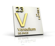 Vanadium form Periodic Table of Elements Stock Photography