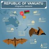 Vanuatu  infographics, statistical data, sights. Flying fox Stock Image