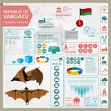 Vanuatu  infographics, statistical data, sights. Flying fox Royalty Free Stock Image