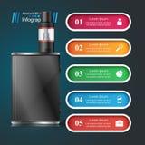 Vape, vaper, καπνός - επιχείρηση infographic διανυσματική απεικόνιση